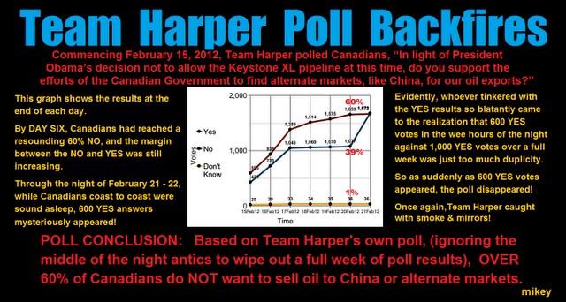 Harper poll duplicity.jpg